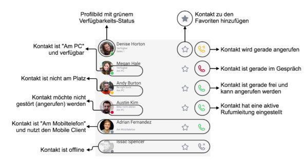 Airphone-Mobil-Client-Kontaktliste-Status